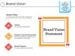Brand Vision Ppt Examples Slides