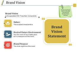 Brand Vision Ppt Icon