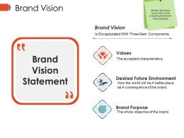 Brand Vision Ppt Infographic Template