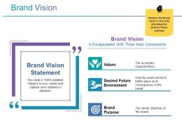 Brand Vision Presentation Powerpoint Templates