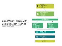 Brand Vision Process With Communication Planning