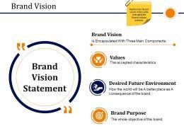 Brand Vision Sample Of Ppt Presentation