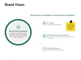 Brand Vision Values Ppt Powerpoint Presentation Icon Picture