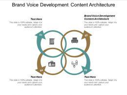 Brand Voice Development Content Architecture Ppt Powerpoint Presentation Portfolio Microsoft Cpb
