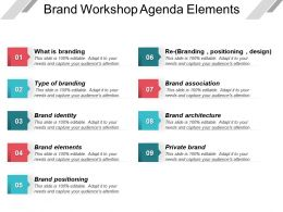 Brand Workshop Agenda Elements Example Of Ppt