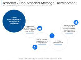 Branded Non Branded Message Development Other Ppt Powerpoint Presentation Slides Backgrounds