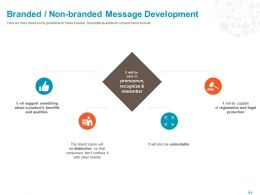 Branded Non Branded Message Development Ppt Powerpoint Presentation File Deck