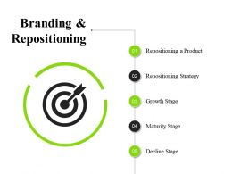 Branding And Repositioning Powerpoint Presentation