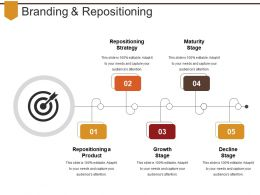 Branding And Repositioning Powerpoint Show
