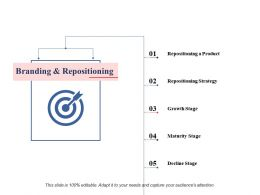 Branding And Repositioning Ppt Summary Graphic Images