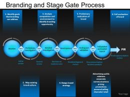 Branding And Stage Gate Powerpoint Presentation Slides DB