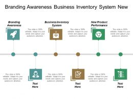 Branding Awareness Business Inventory System New Product Performance Cpb