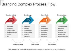 Branding Complex Process Flow Powerpoint Slide Designs