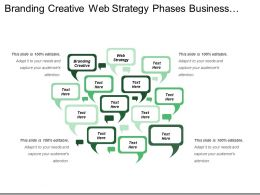 Branding Creative Web Strategy Phases Business Development Establish Objective