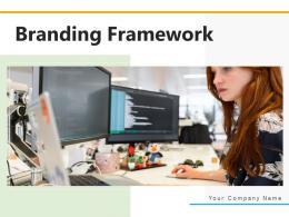 Branding Framework Strategies Goals Distribution Relationship Solutions Product