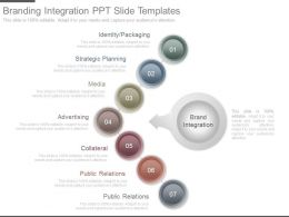 Branding Integration Ppt Slide Templates