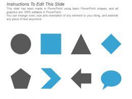 branding_kpi_for_micro_blog_post_social_network_brand_survey_presentation_slide_Slide02