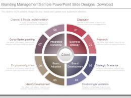 Branding Management Sample Powerpoint Slide Designs Download