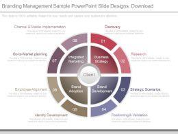 Branding Management Sample Powerpoint Slide Designs Download