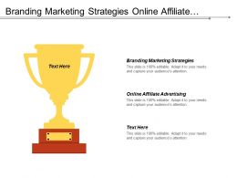 Branding Marketing Strategies Online Affiliate Advertising Technology Trend Mapping