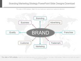 Branding Marketing Strategy Powerpoint Slide Designs Download
