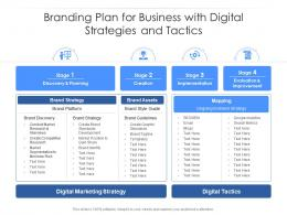 Branding Plan For Business With Digital Strategies And Tactics