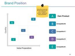 Branding Powerpoint Presentation Slides