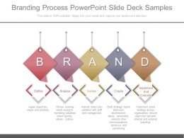 Branding Process Powerpoint Slide Deck Samples