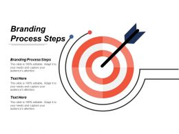 Branding Process Steps Ppt Powerpoint Presentation Gallery Deck Cpb