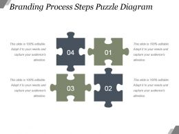 Branding Process Steps Puzzle Diagram Powerpoint Ideas
