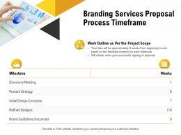 Branding Services Proposal Process Timeframe Ppt Powerpoint Presentation Slides