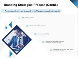 Branding Strategies Process Contd Ppt Powerpoint Presentation Professional Graphic