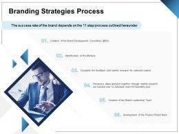 Branding Strategies Process Ppt Powerpoint Presentation Ideas Diagrams