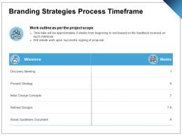 Branding Strategies Process Timeframe Ppt Powerpoint Presentation Outline Graphics Template