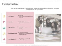 Branding Strategy Activation Ppt Professional Ideas