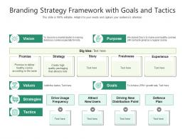 Branding Strategy Framework With Goals And Tactics