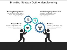 Branding Strategy Outline Manufacturing Organization Chart Negative Positive Cpb