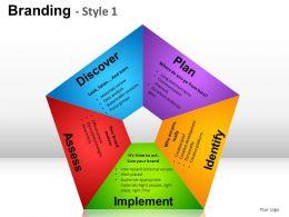 Branding Style 1 Powerpoint Presentation Slides