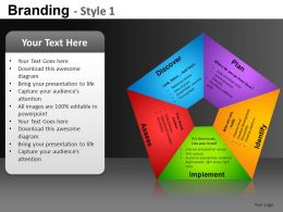 Branding Style 1 Powerpoint Presentation Slides DB