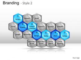 Branding Style 2 Powerpoint Presentation Slides