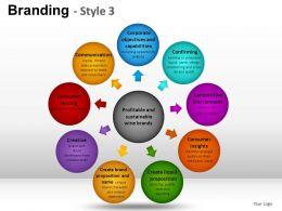 branding_style_3_powerpoint_presentation_slides_Slide01