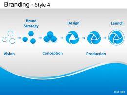 Branding Style 4 Powerpoint Presentation Slides