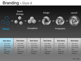 Branding Style 4 Powerpoint Presentation Slides DB