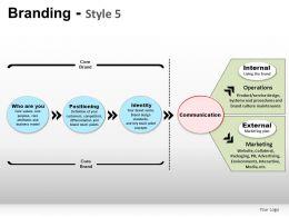 Branding Style 5 Powerpoint Presentation Slides