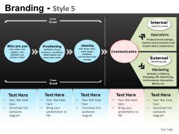 Branding Style 5 Powerpoint Presentation Slides DB