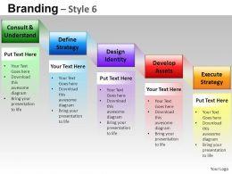 Branding Style 6 Powerpoint Presentation Slides