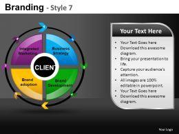 Branding Style 7 Powerpoint Presentation Slides DB