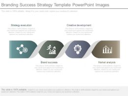 Branding Success Strategy Template Powerpoint Images