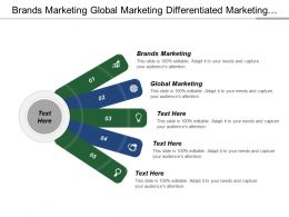 Brands Marketing Global Marketing Differentiated Marketing Global Challenge