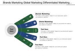 brands_marketing_global_marketing_differentiated_marketing_global_challenge_Slide01